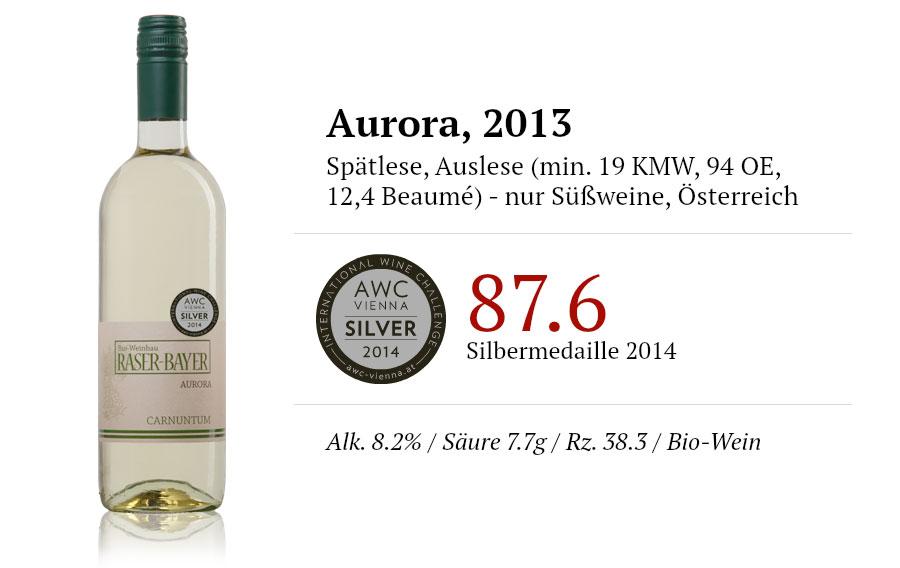 AWC Silber für unsere Aurora!